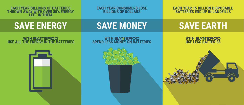 Batteroo Sustainability Infographic